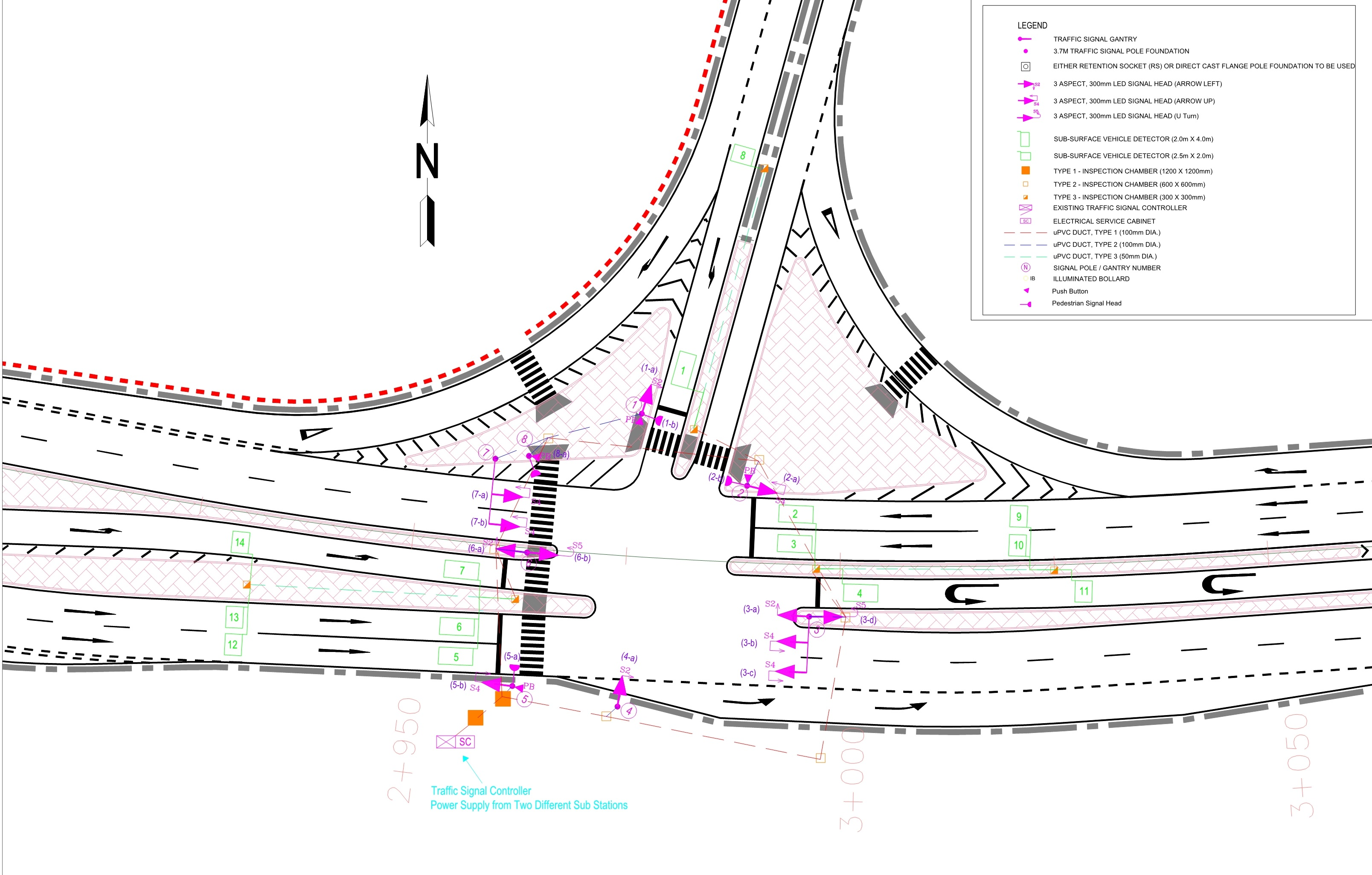 Construction and Upgrade of Al Rayyan Road